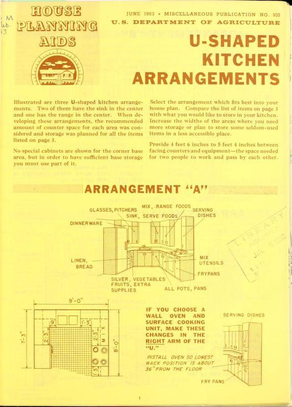 U-shaped Kitchen Arrangements