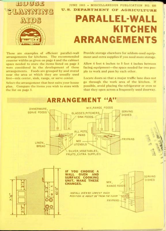 Parallel-Wall Kitchen Arrangements