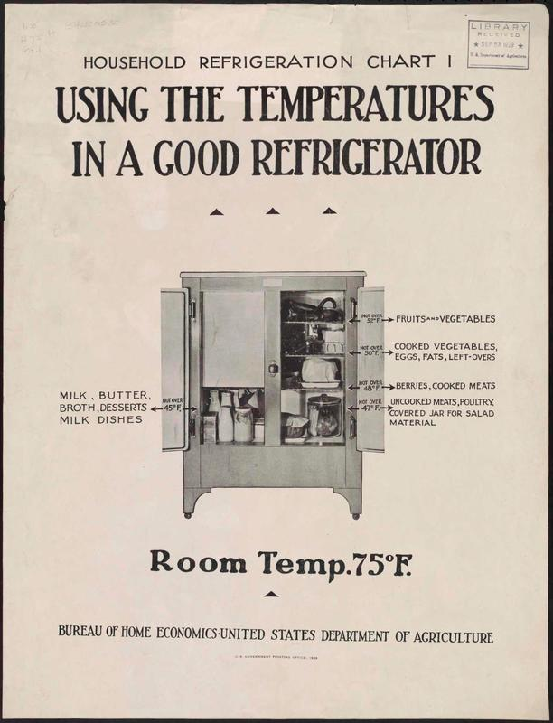 Using the temperatures in a good refrigerator.jpg