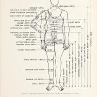 Women\'s Measurements for Garment and Pattern Construction Figure 4.jpg