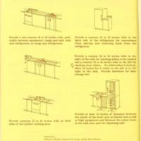 Parallel-Wall Kitchen Arrangements 4.jpg