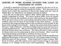 Leisure Of Home Makers Studied For Light On Standards Of Living 1.JPG