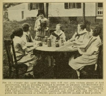 Boys' and Girls' 4-H Club Work under the Smith-Lever Act 1914-1924