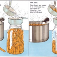 USDA Complete Guide to Home Canning 3.PNG