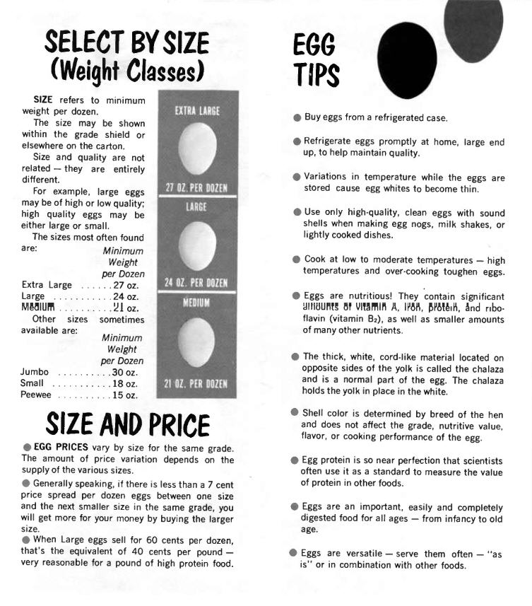 Usda egg dating