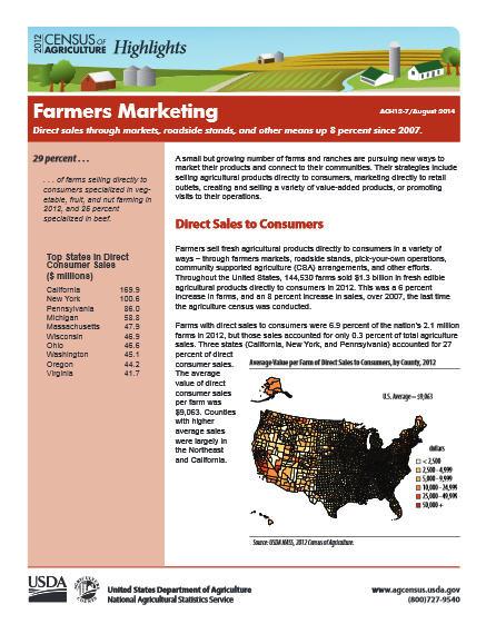 Farmers Marketing