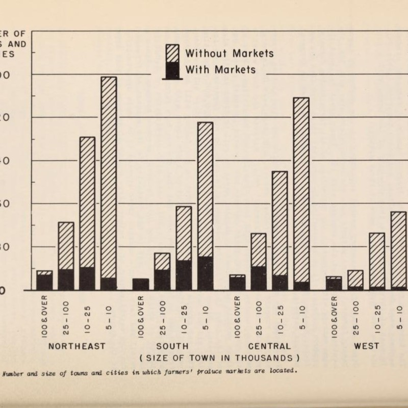 Towns and Cities With and Without Markets.jpg