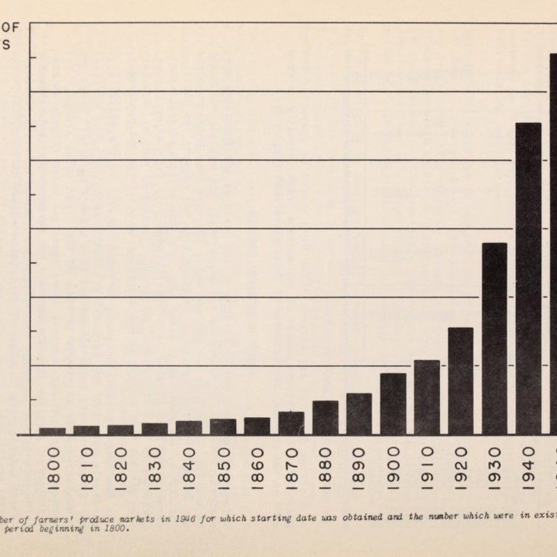 Number of Markets.jpg