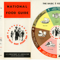 https://omeka-dev.nal.usda.gov/exhibits/speccoll/files/imports/manuscript_collections/human_nutrition/Wiki_USDA_National_food_guide_A.jpg