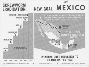 Thumbnail for the first (or only) page of Screwworm Eradication:  New Goal:  Mexico.