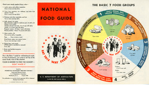 "Thumbnail for the first (or only) page of ""National food guide : eat this way every day"", U.S. Department of Agriculture Leaflet No. 288."