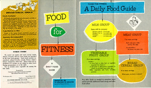 "Thumbnail for the first (or only) page of ""Food for fitness : a daily food guide"", U.S. Department of Agriculture Leaflet No. 424."